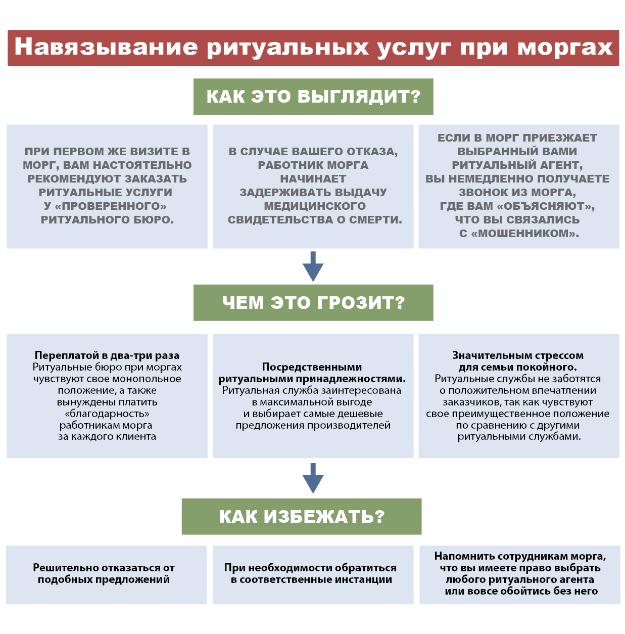 Кто дезинформирует жителей Москвы и зачем?