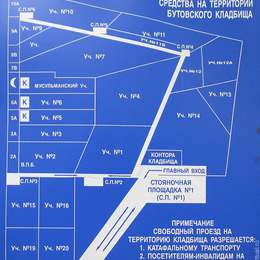 Схема Бутовского кладбища