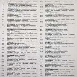 Список лиц, захороненных в некрополе Донского монастыря