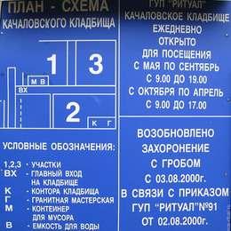 Схема Качаловского кладбища