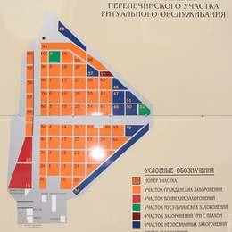 Схема Перепечинского кладбища