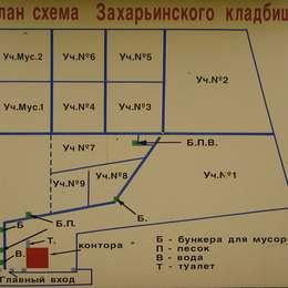 Схема Захарьинского кладбища